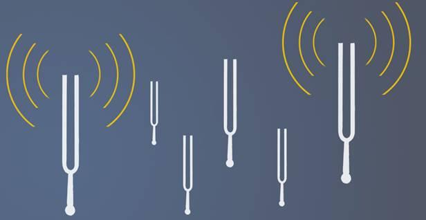 Résonance electromagnetique biorésonance et santé